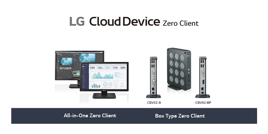 Zero Clients Eliminate Most Security, Hardware and Maintenance Issues